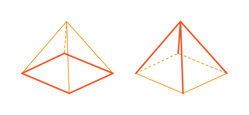 Pyramids And Cones Three Dimensional Objects Siyavula